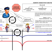 GNG_Conceptual_Diagram_-_New_Page.png